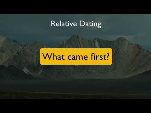 cross cutting relative dating