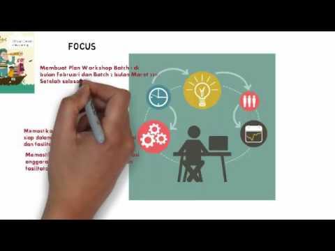 IFA CoCC Telekomunikasi Indonesia