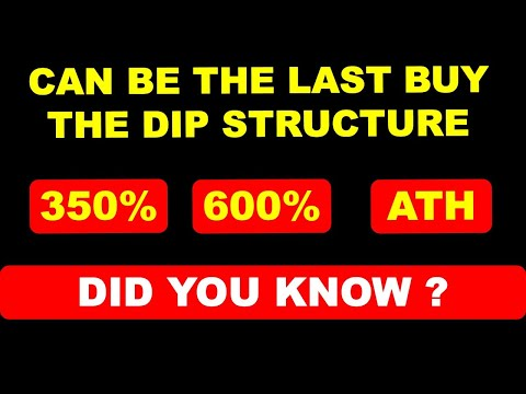 buy-at-long-termsupport-or-regret-later;-300%---600%-move;-patience;-ripple-xrp-news-;-xrp-update