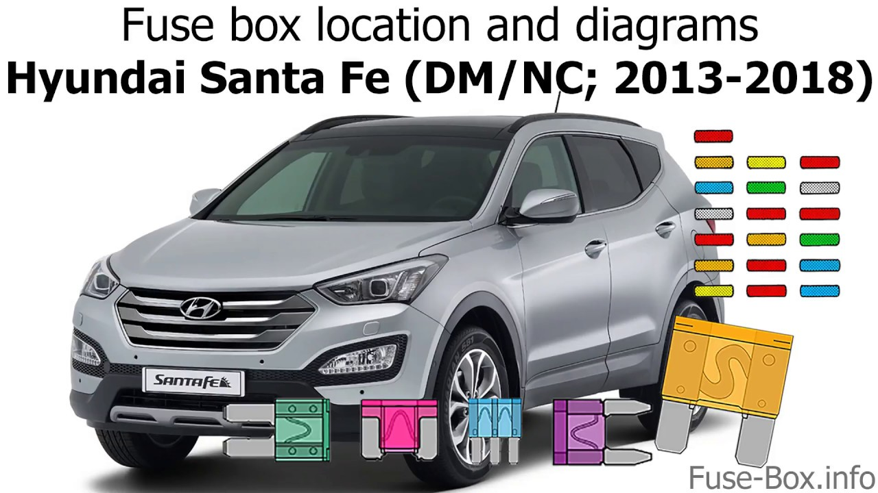 [DIAGRAM_5UK]  Fuse box location and diagrams: Hyundai Santa Fe (DM/NC; 2013-2018) -  YouTube | 2007 Hyundai Santa Fe Fuse Box |  | YouTube