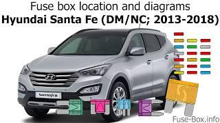 Fuse box location and diagrams: Hyundai Santa Fe (DM/NC; 2013-2018) -  YouTubeYouTube