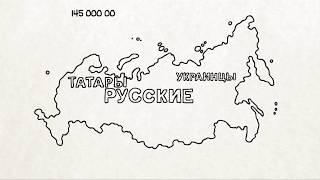 Вежливые русские - Кто самый сплоченный? (Серия 9)