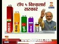 Forbes Magazine | Peoples Faith In Modi Government Tops Every Other Government In The World