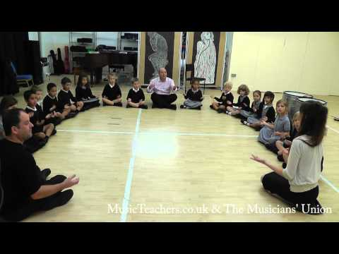 Primary Music Lesson: Rhythmically Speaking: 1 The Rhythm Game