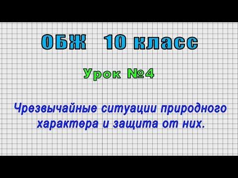ОБЖ 10 класс (Урок№4 - Чрезвычайные ситуации природного характера и защита от них.)