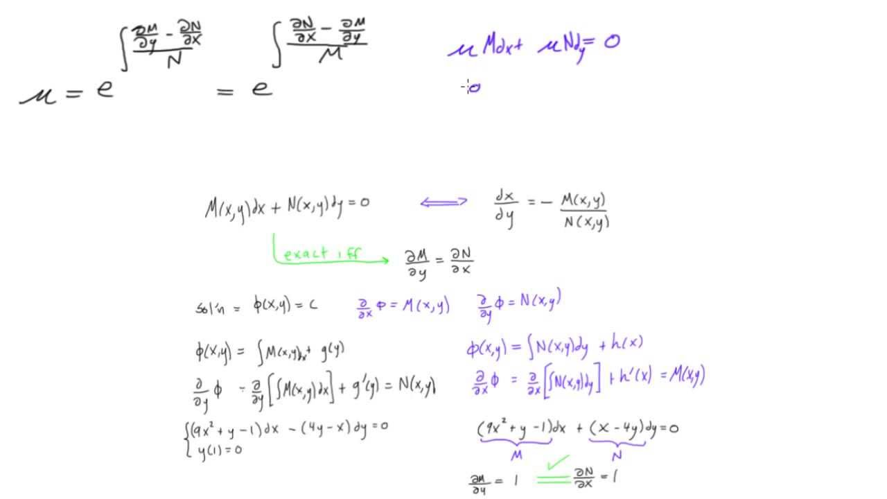 How to solve non exact differential equations with an integrating factor