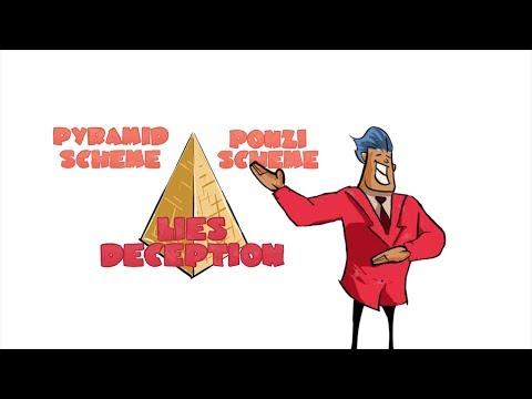 Competition Bureau of Canada - Pyramid Schemes