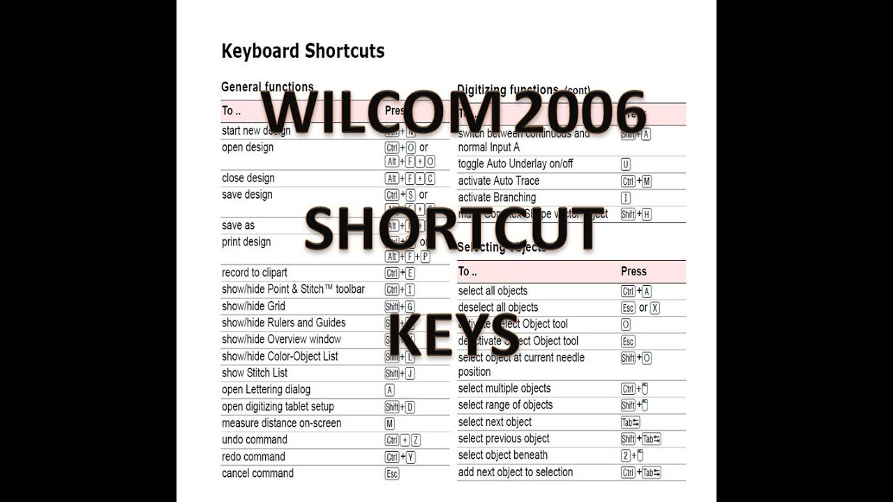Download wilcom 2006 free, sp2, sp4, crack, how to install.