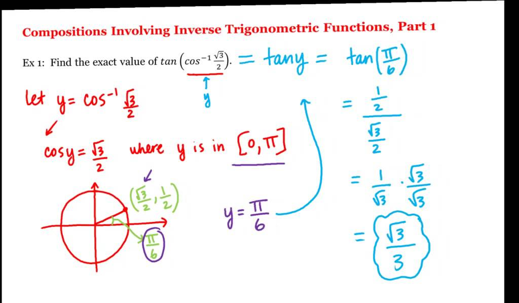 compositions and inverses