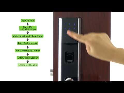 Smart Lock TL400B User Guide