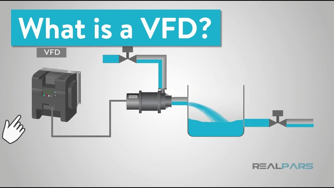 What is a VFD? (Variable Frequency Drive) Vfd Wiring Diagram Symbol on