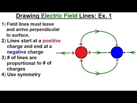 Physics - E&M: Ch 36.1 The Electric Field Understood (4 of 17) Drawing Electric Field Lines Ex. 1