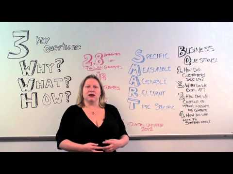 Liz Talks: How to Implement Data Driven Strategies