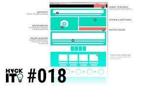 Идеальная структура Landing Page