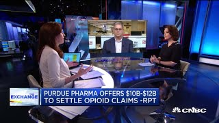 Here's what the Purdue Pharma and JNJ lawsuits mean for opioid crisis
