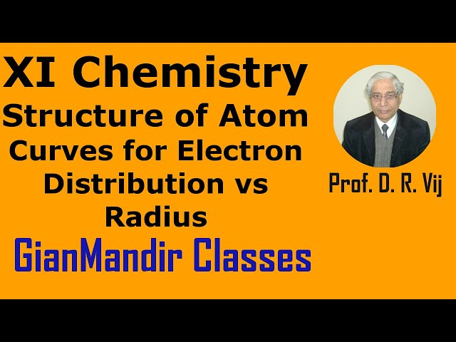 XI Chemistry - Structure of Atoms - Curves for Electron Distribution Vs Radius by Ruchi Mam