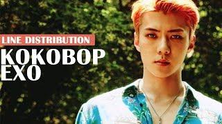 EXO - KO KO BOP Screen Time Distribution