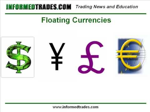 Forex news that move the market