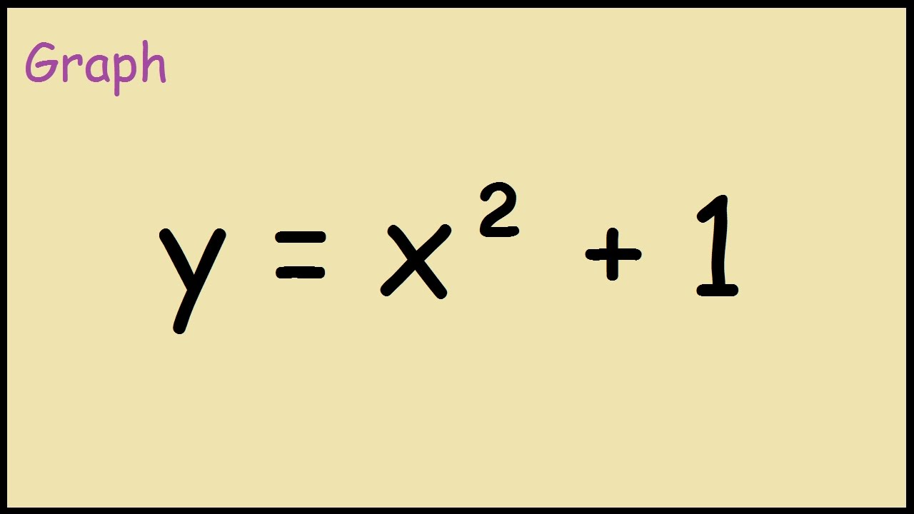 How to Graph y = x^2 + 1 - YouTube