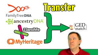 You Have Your DNA Results. Now What? - Gedmatch