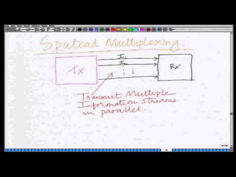 Lecture 34: Multiple Input Multiple Output (MIMO) Systems