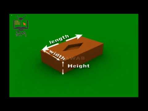 Physical Quantities International System of Unit in Physics