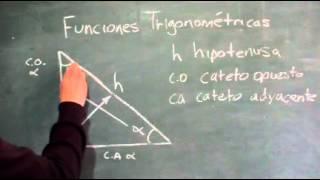 Hipotenusa, Cateto Opuesto y Cateto Adyacente