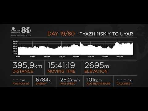 Artemis World Cycle Day 19: Tyazhinskiy to Uyar