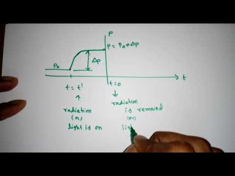 Electronic Devices Lecture-24: Generation and Recombination of charge carriers