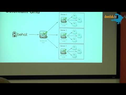 "Dmitry Balabka - ""Testing automation with PhantomJS"""