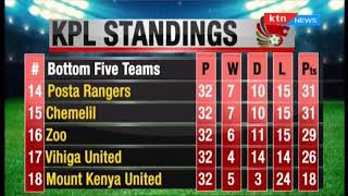 KPL MENU: KPL Saturday fixtures | KTN SCORELINE