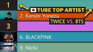 트와이스(Twice),니쥬(NiziU),아이즈원(IZONE),블랙핑크(Blackpink),방탄소년단(BTS)…