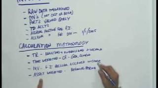 CFA Exam Prep: Level 3 GIPS