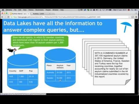 Dive Deep Into Your Data Pools