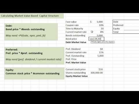 Calculating Market-Value-Based Capital Structure