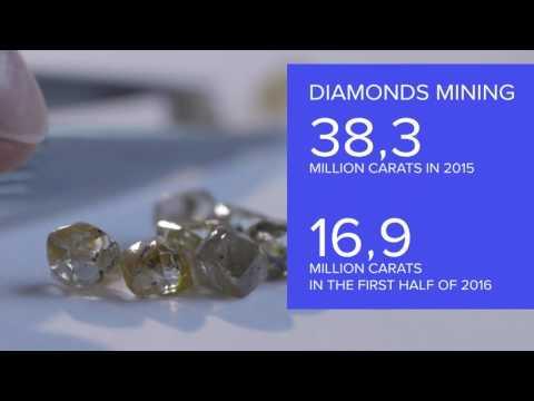 Alrosa Diamond Mining