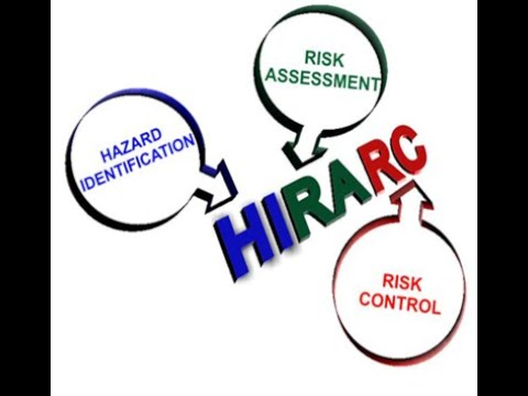 Chemical Hazard Information: Dichloromethane