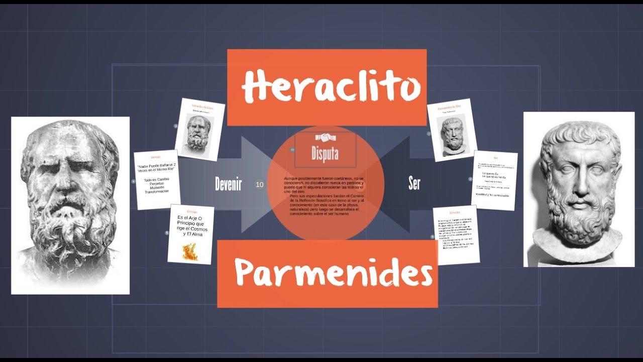 Presocraticos Heraclito Y Parmenides