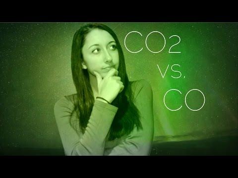 Carbon Dioxide vs. Carbon Monoxide