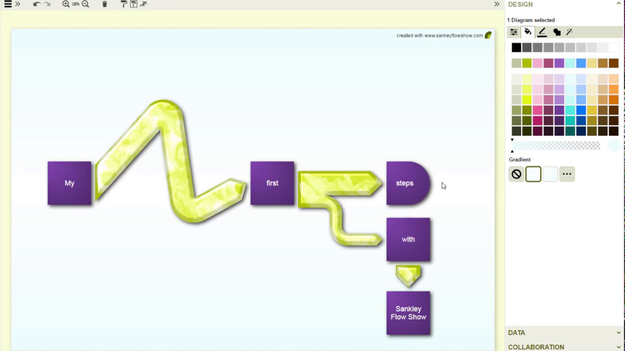 how to draw a sankey diagram scale contactor and thermal overload relay wiring flow show minitutorial first steps