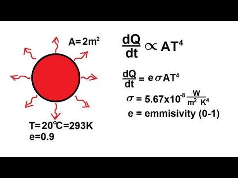 Physics - Thermodynamics: Radiation: Heat Transfer (1 of 11 ...
