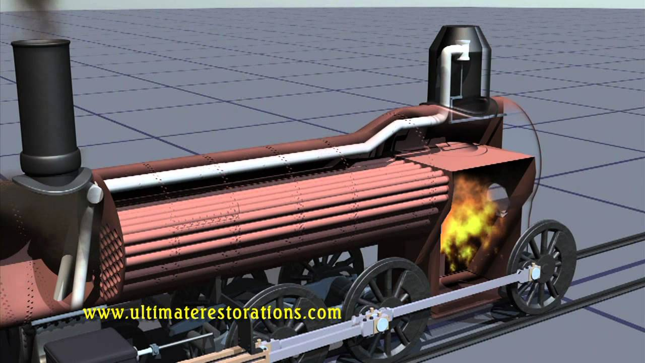 animation of how a steam locomotive s boiler works