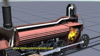 Animation of How a Steam Locomotive