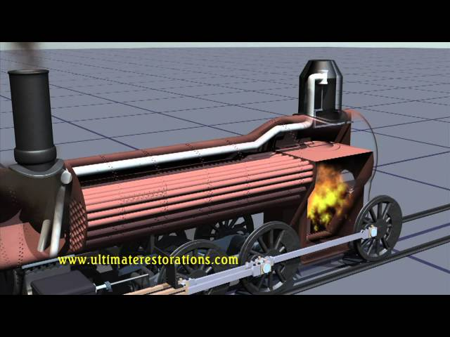Animation of How a Steam Locomotive's Boiler Works Travel Video