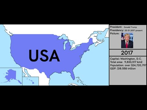 History of USA: Every year [1784-2017]