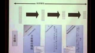 ケアネットDVD リウマチ膠原病セミナー〈第3巻〉 サンプル動画