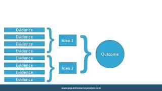 Process: Conceptual Framework (HD)