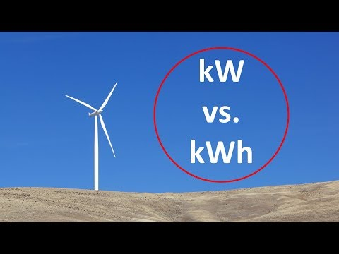 Kilowatt (kW) Vs. Kilowattstunde (kWh) Erklärt Anhand Von Beispielen