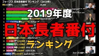 【日本一のお金持ち】日本長者番付ランキング【2019年度】