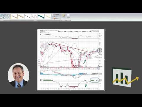 Michael Kors: Explosive Options Stock Analysis (Nasdaq: KORS)